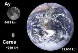 Ceres,_Earth_&_Moon_size_comparison