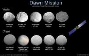 Vesta-_-Ceres-_-Dawn