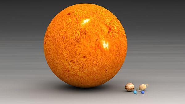 Güneş ve gezegenlerin karşılaştırması.