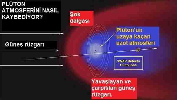 charon-plüton-nasa-new_horizons-yeni_ufuklar