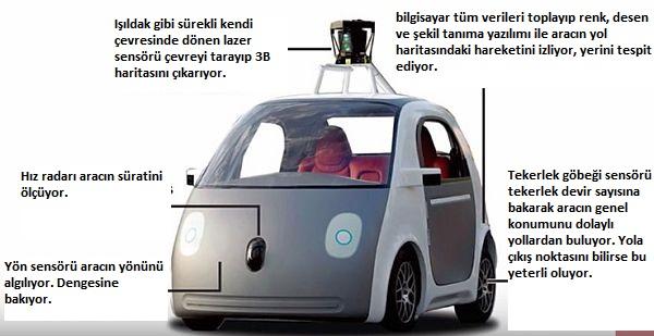 ahlaklı_robotlar-yapay_zeka-etik-ahlaklı-dron
