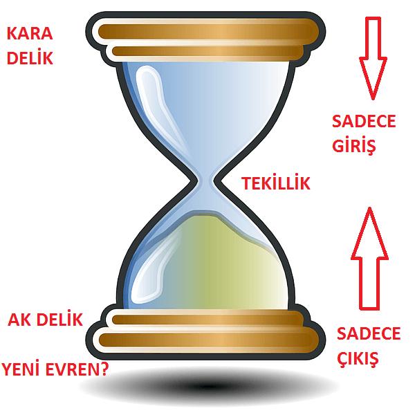 kara-kara_delik-karadelik-evren-nikodem_poplawski