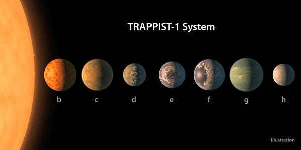 trappist-trappist1-spitzer-dış_gezegen-nasa