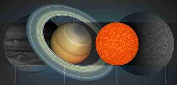 Galaksinin En Küçük Yıldızı Satürn Boyunda