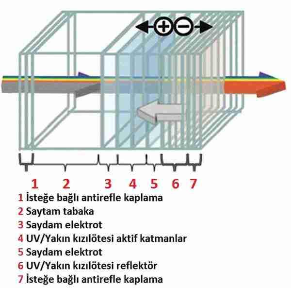 güneş_panelleri-güneş_paneli-güneş_enerjisi-güneş_enerjisi_sistemi-ges