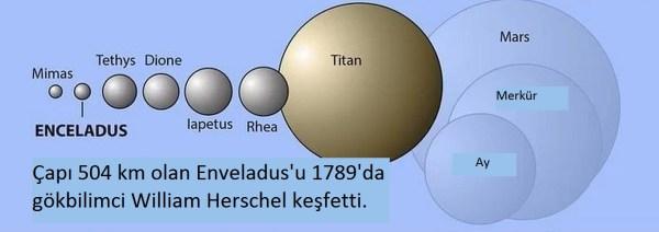 enceladus-sıcak_su-satürn-okyanus-hayat