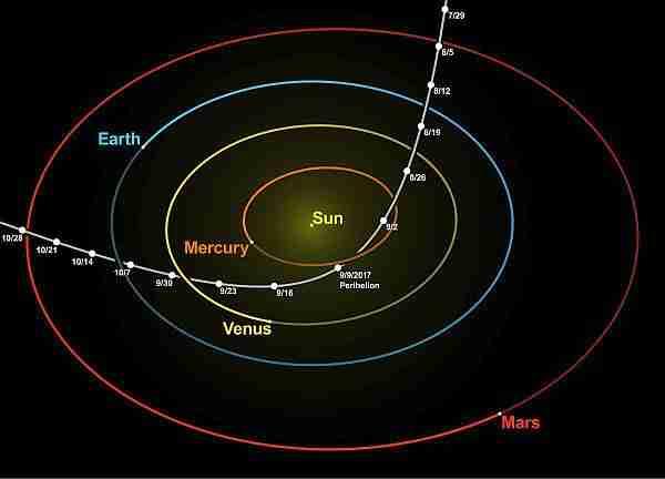 Oumuamua-cismi-uzay-gemisi-mi?