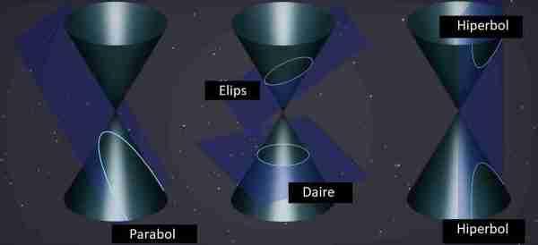 Gökbilimciler-üç-cisim-problemini-nasıl-çözdü