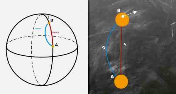 Yerçekimi-uzayla-zamanı-nasıl-büküyor
