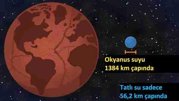 Dunyadaki-suyu-asteroitler-mi-getirdi