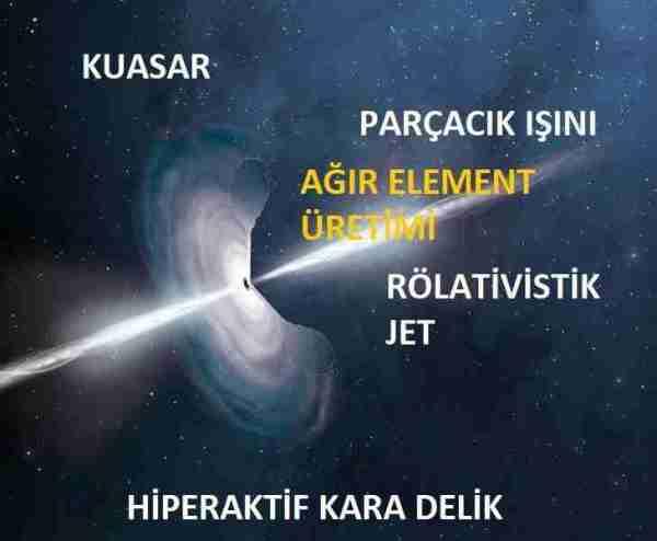 teknesyum-dünyada-olmayan-tek-elementi-görelim