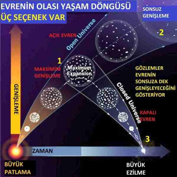 kozmolojik-sabit-karanlık-enerji-mi