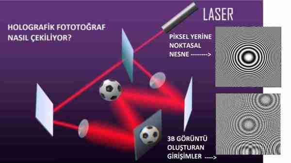 Holografik-evren-kozmik-hologramda-mı-yaşıyoruz