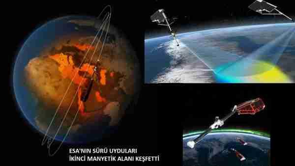 Dünyanın-ikinci-manyetik-alanı-nasıl-çalışıyor