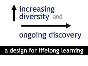 design for lifelong learning Jeffrey Cufaude 130102