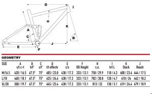 2020 KHS SixFifty 5555 Plus geometry
