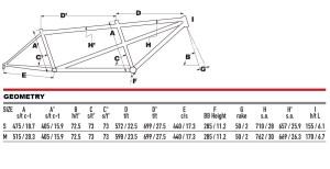 2020 KHS Sport Tandem geometry