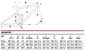2021 KHS Bicycles 5500 geometry