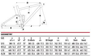 2021 KHS Bicycles SixFifty 6555+e geometry