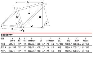 2021 KHS Bicycles Envoy 200 geometry