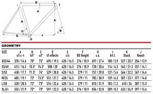 2021 KHS Bicycles Flite 150 geometry