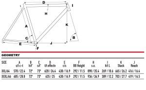 2021 KHS Bicycles Flite 747 geometry