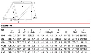 2021 KHS Bicycles Flite 900 geometry