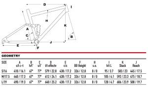2021 KHS Bicycles Prescott geometry
