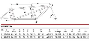 2021 KHS Bicycles Tandem Milano geometry