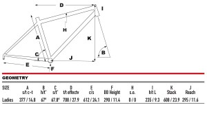 2022 KHS Bicycles Smoothie 3 geometry