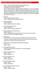 content_urutan_parade_surabaya_juang_2016_revisi_rev-3