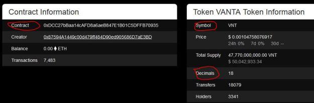 token contract address