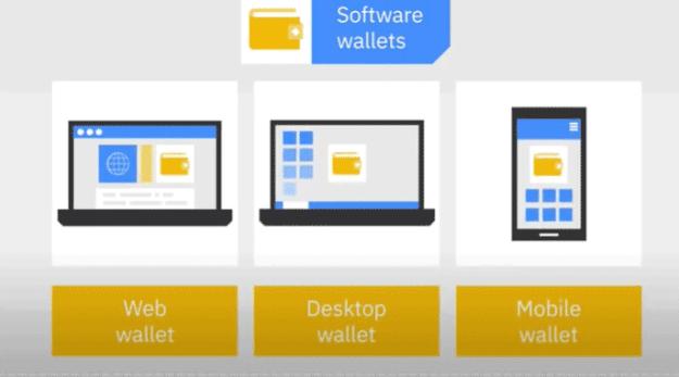 ক্রিপ্টো ওয়ালেটের প্রকারভেদ software wallets