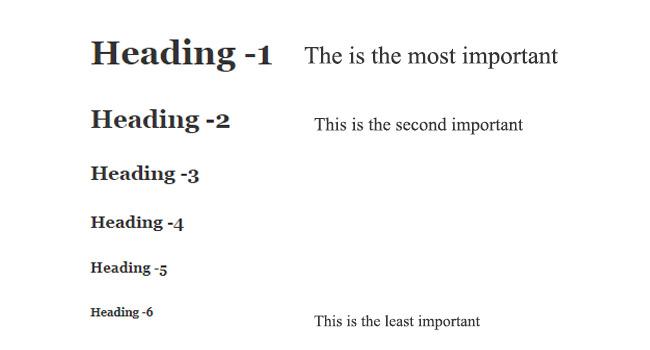 HTML Headings Tags H1, H2, H3, H4, H5, H6