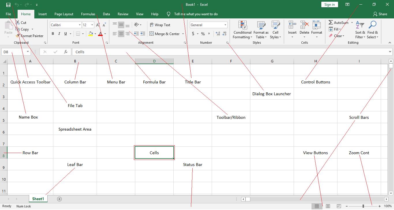 Explore Basic Parts Of Microsoft Excel Window