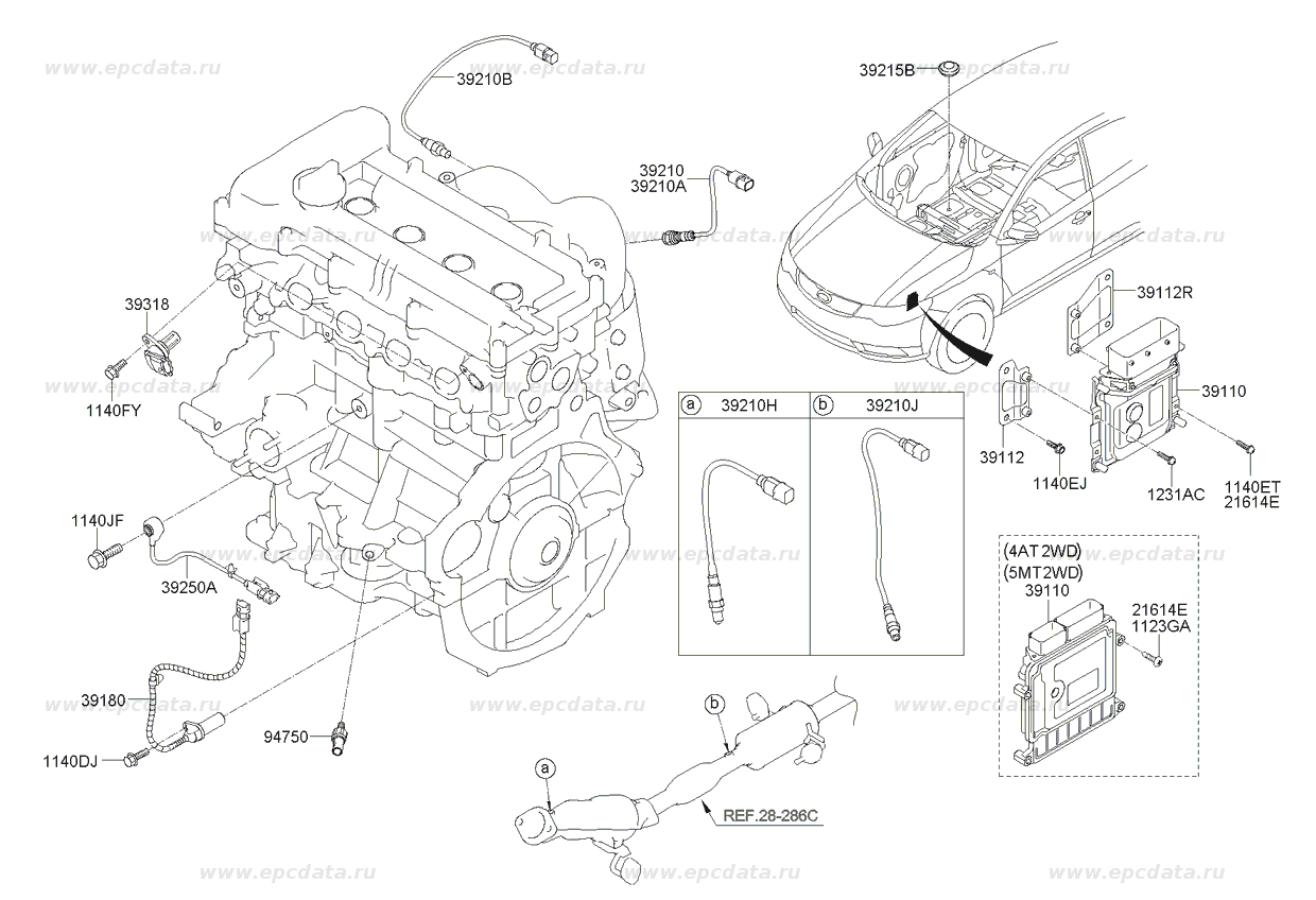 Kia Sorento Ecu Location