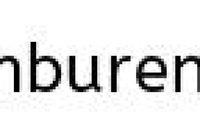 Make Money Buying Or Renting High-End Apartments in Kenya.