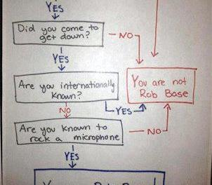 Throwback Saturday: Are you Rob Base?