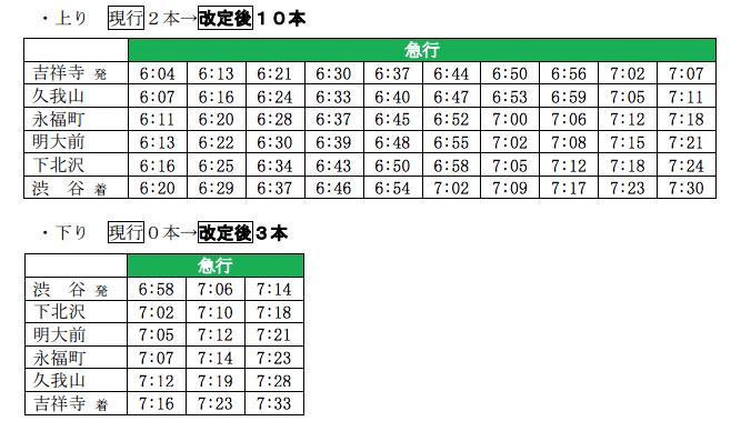 inokashira_schedule1