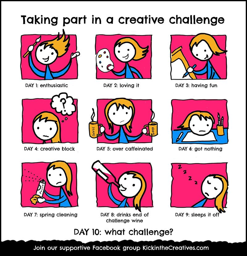 taking part creative challenge