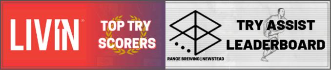 LIVIN, Range Brewing