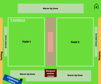 Taringa Venue Roadmap. Kickit Touch Football