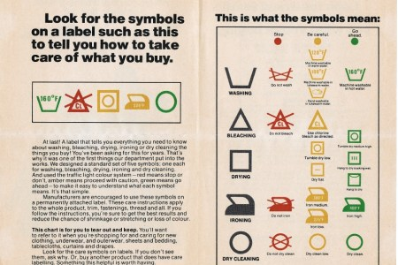What Are Laundry Symbols 4k Pictures 4k Pictures Full Hq Wallpaper
