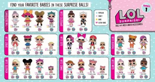 LOL Surprise Doll Series 1 Checklist List Collector Guide