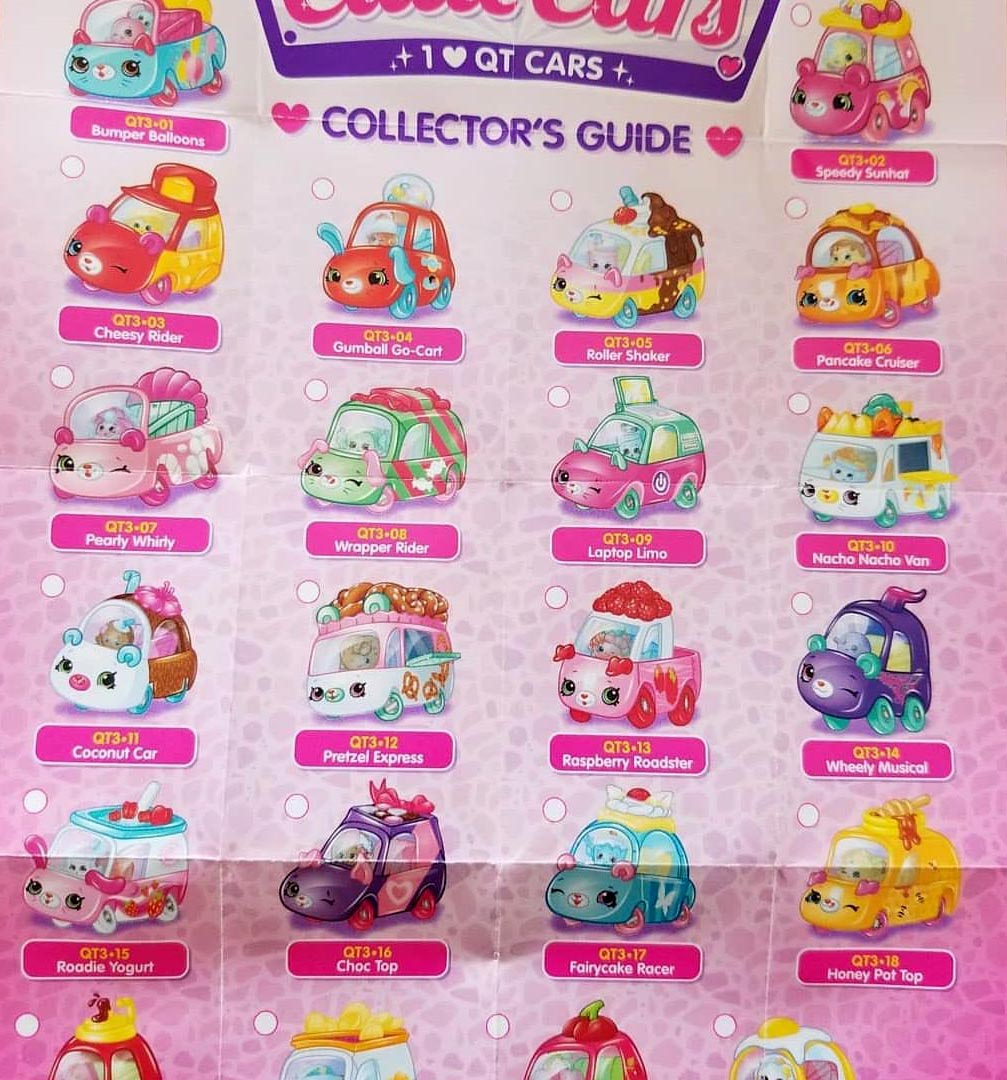 Shopkins Cutie Cars Season 3 List Of Characters Checklist