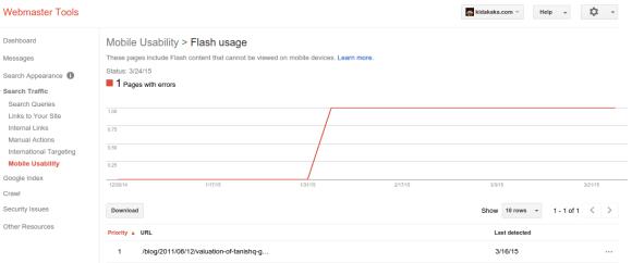 Mobile usability GWMT Flash