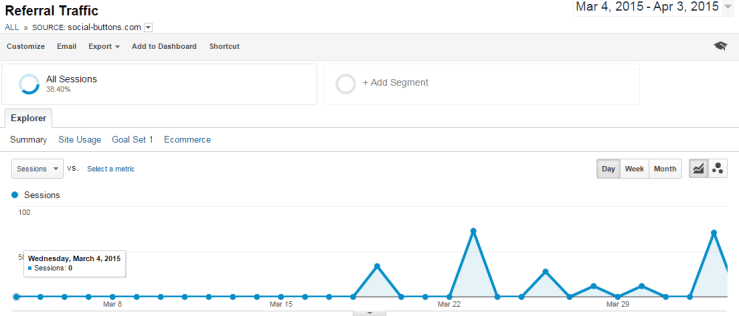 Referral traffic from social-buttons.com