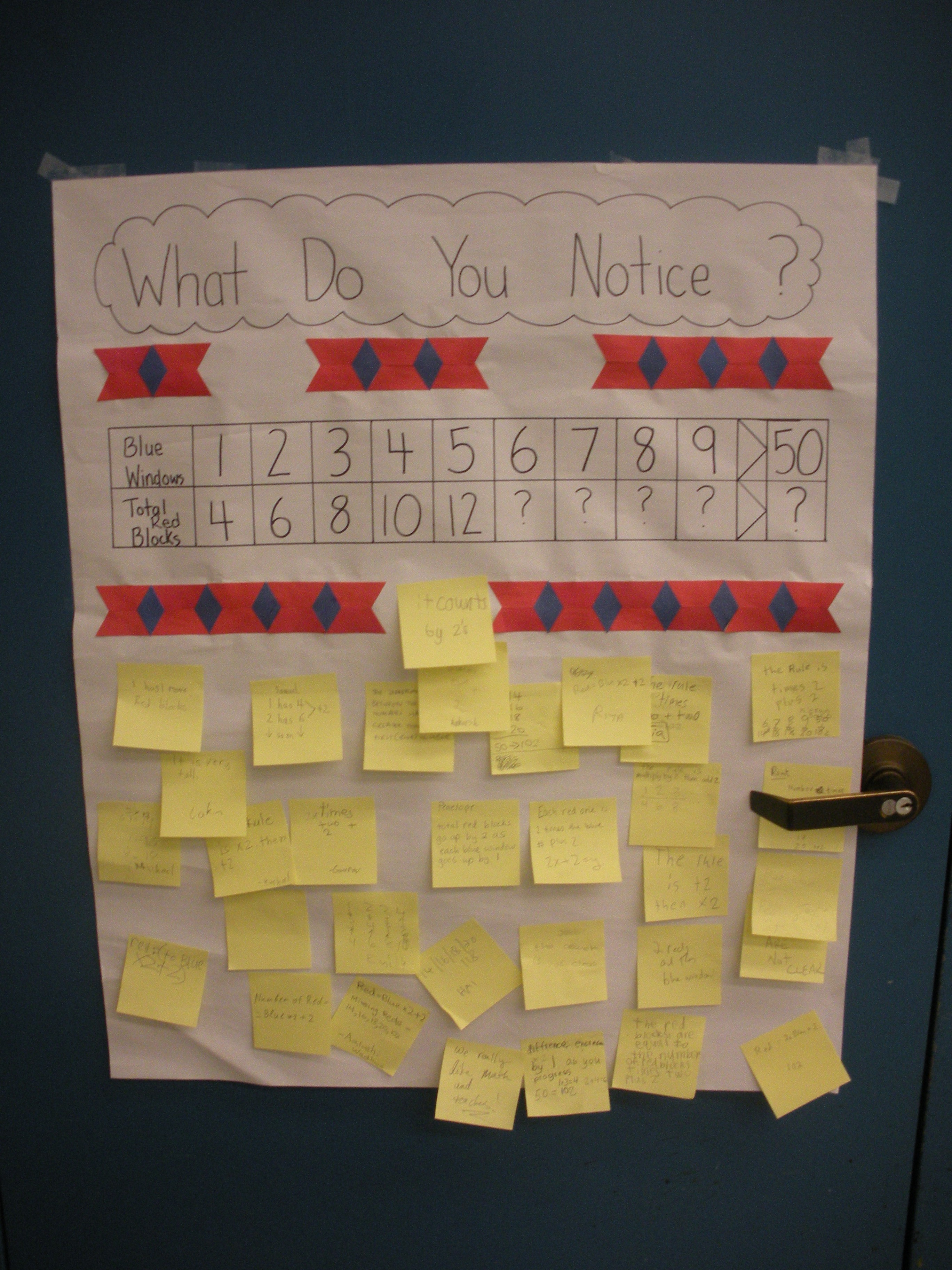 Family Math Night What Do You Notice Poster Karyn S Blog