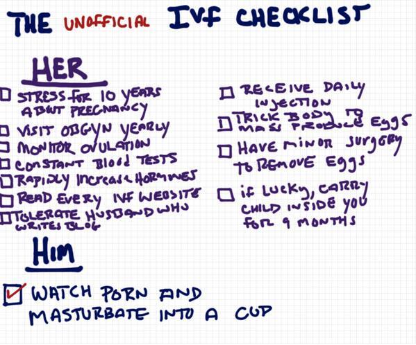 IVF checklist