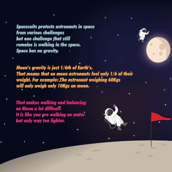 space activities for kids